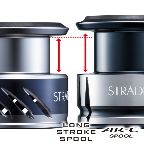 Long Stroke Spool Shimano Technology