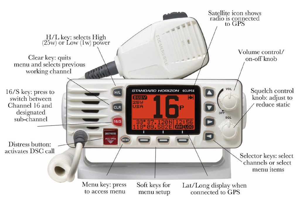 Marine Radio Button Manual